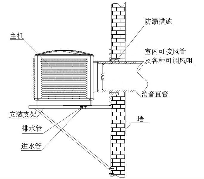 环保空调侧出风安装示意图